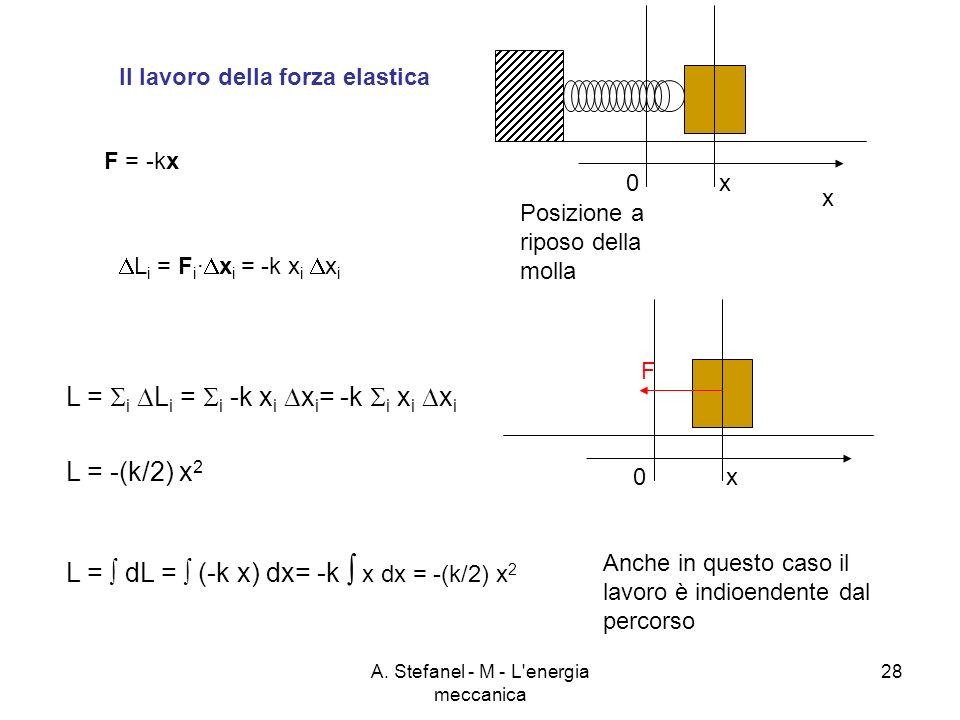 A. Stefanel - M - L'energia meccanica 28 Il lavoro della forza elastica F = -kx x 0 x Posizione a riposo della molla 0 x F L i = F i · x i = -k x i x