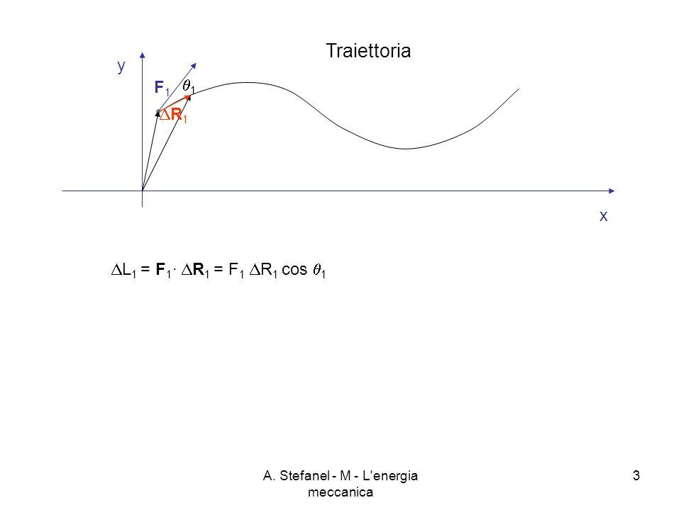 A. Stefanel - M - L'energia meccanica 3 Traiettoria x y R 1 F1F1 L 1 = F 1 · R 1 = F 1 R 1 cos 1 1