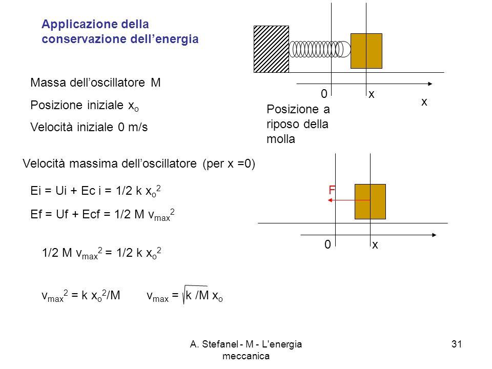 A. Stefanel - M - L'energia meccanica 31 Applicazione della conservazione dellenergia x 0 x Posizione a riposo della molla 0 x F Massa delloscillatore