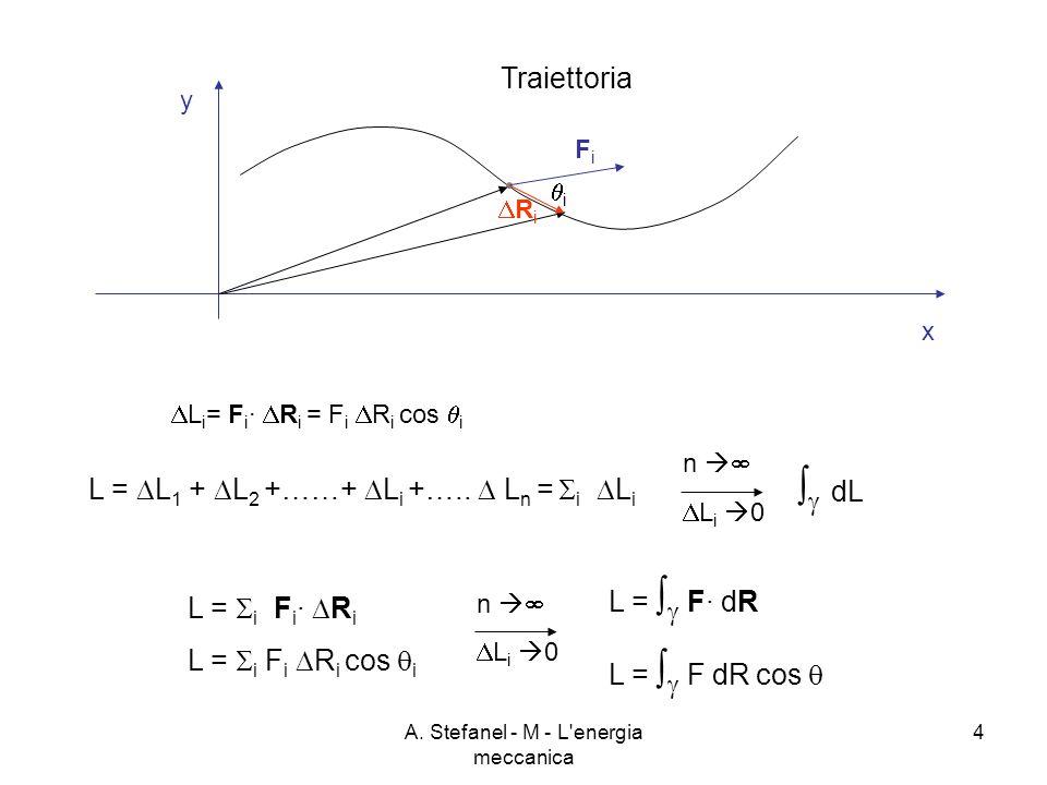 A. Stefanel - M - L'energia meccanica 4 Traiettoria x y R i FiFi i L = L 1 + L 2 +……+ L i +….. L n = i L i L i = F i · R i = F i R i cos i L = i F i ·