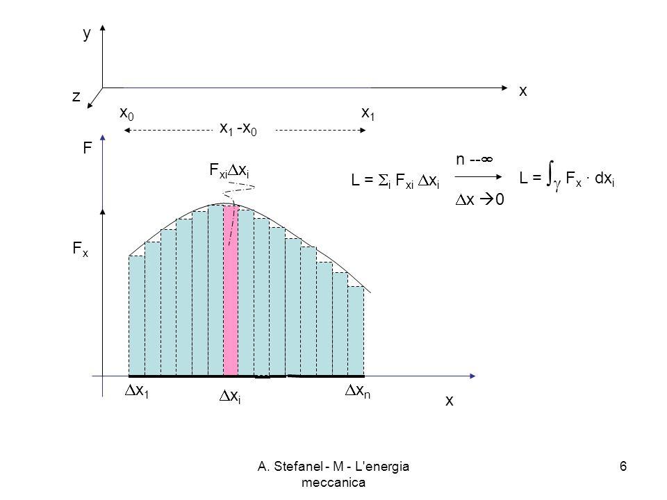A. Stefanel - M - L'energia meccanica 6 F x x y z x i FxFx F xi x i L = i F xi x i n -- x 0 x n x 1 L = F x · dx i x0x0 x1x1 x 1 -x 0