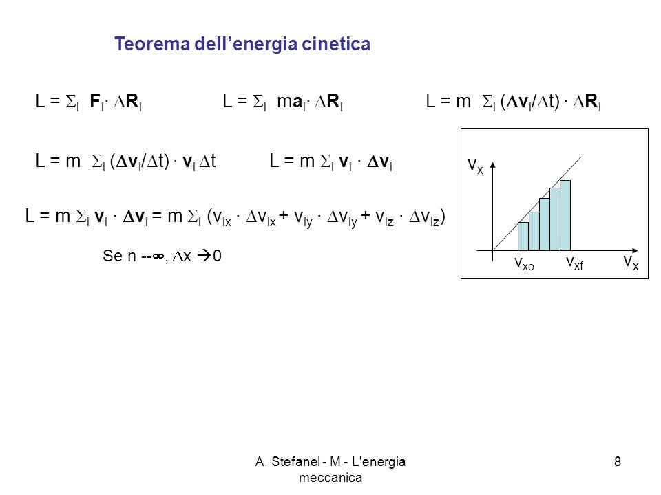 A. Stefanel - M - L'energia meccanica 8 Teorema dellenergia cinetica L = i F i · R i L = i ma i · R i L = m i ( v i / t) · R i L = m i ( v i / t) · v