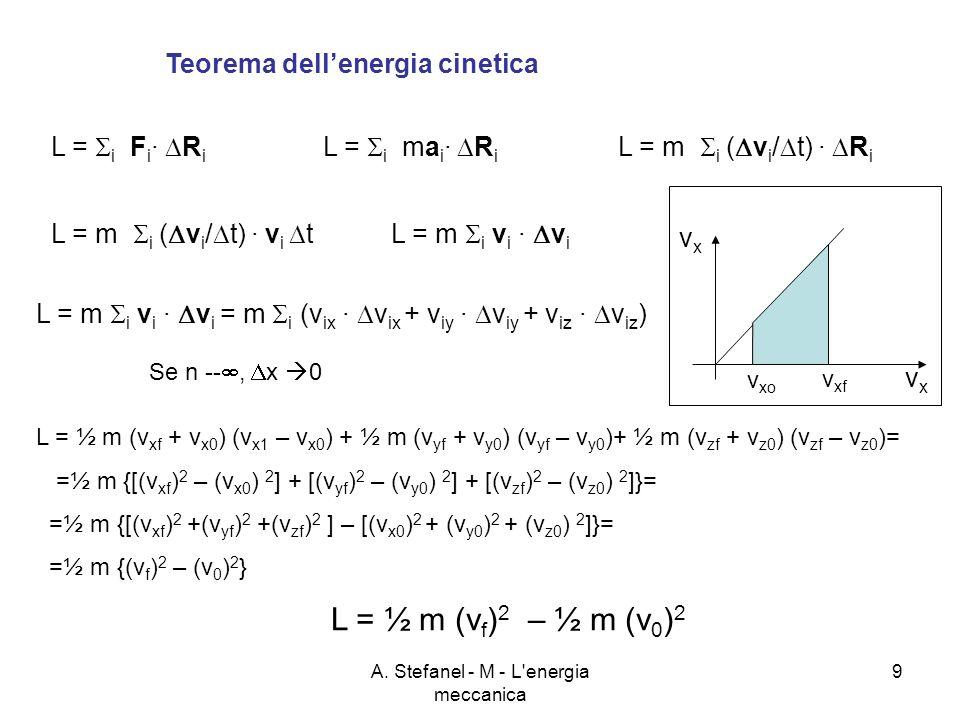 A. Stefanel - M - L'energia meccanica 9 Teorema dellenergia cinetica L = i F i · R i L = i ma i · R i L = m i ( v i / t) · R i L = m i ( v i / t) · v