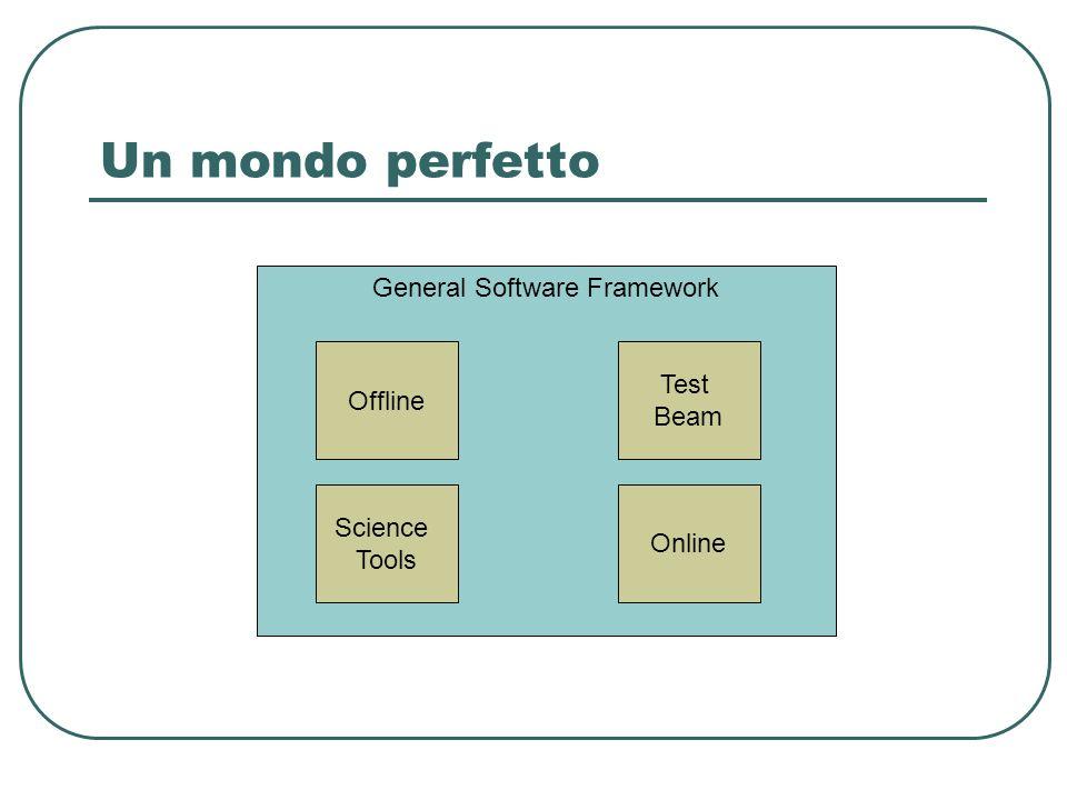 Un mondo perfetto General Software Framework Science Tools Online Offline Test Beam