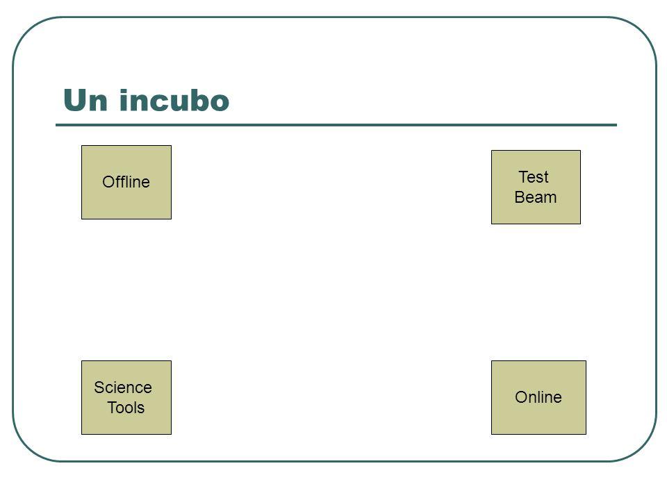 Un incubo Science Tools Online Offline Test Beam