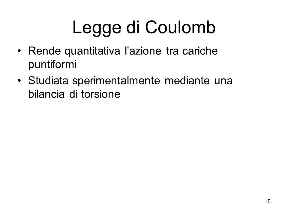 Legge di Coulomb Rende quantitativa lazione tra cariche puntiformi Studiata sperimentalmente mediante una bilancia di torsione 15