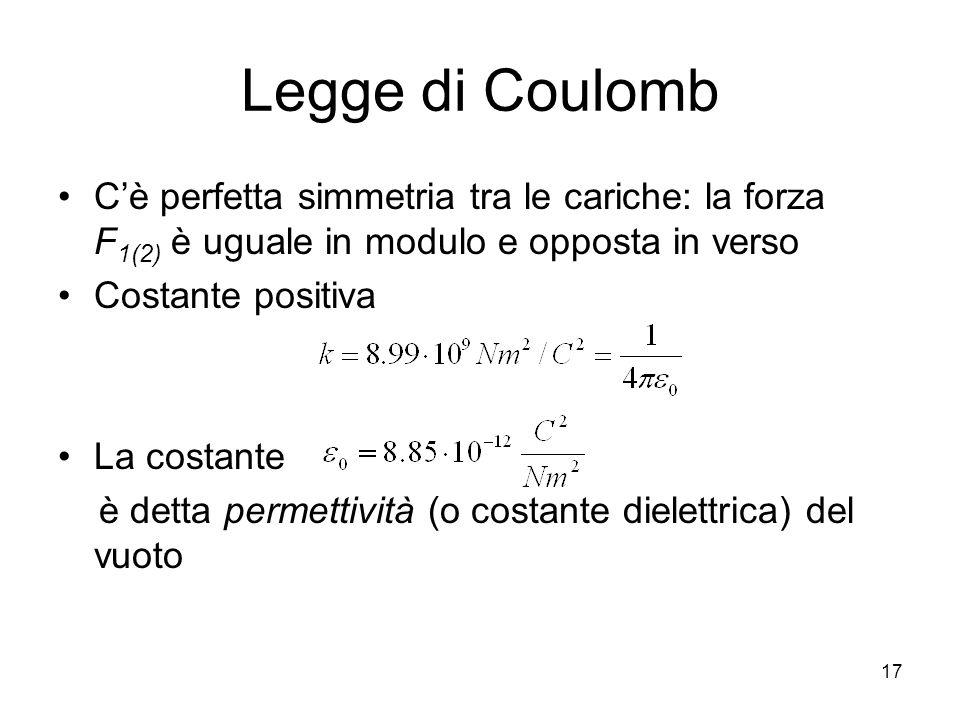 Legge di Coulomb Cè perfetta simmetria tra le cariche: la forza F 1(2) è uguale in modulo e opposta in verso Costante positiva La costante è detta per