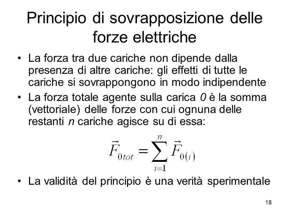 Principio di sovrapposizione delle forze elettriche La forza tra due cariche non dipende dalla presenza di altre cariche: gli effetti di tutte le cari