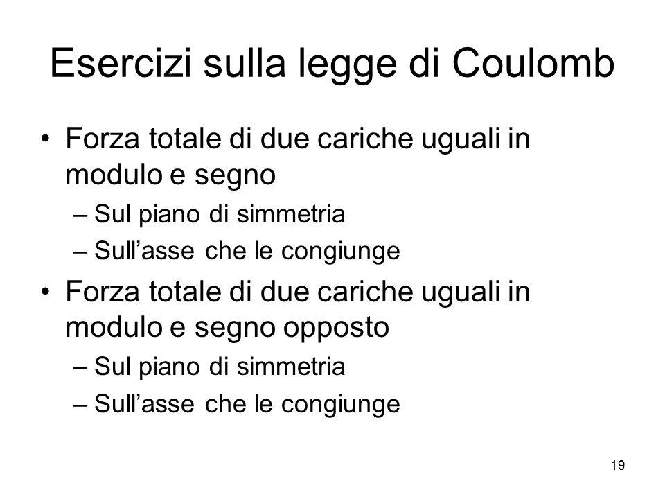 Esercizi sulla legge di Coulomb Forza totale di due cariche uguali in modulo e segno –Sul piano di simmetria –Sullasse che le congiunge Forza totale d