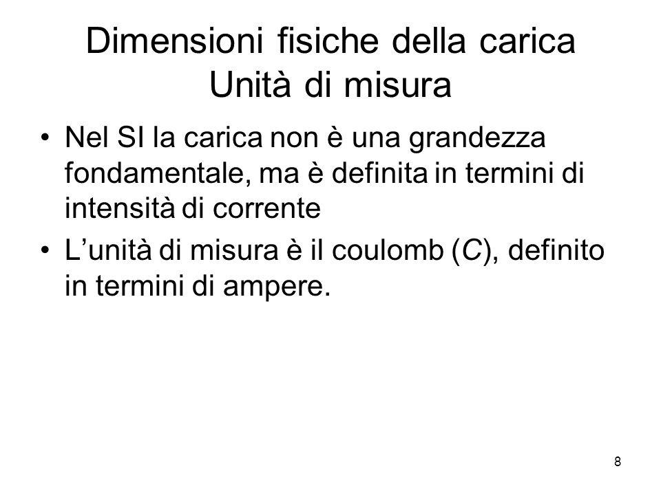 Dimensioni fisiche della carica Unità di misura Nel SI la carica non è una grandezza fondamentale, ma è definita in termini di intensità di corrente L