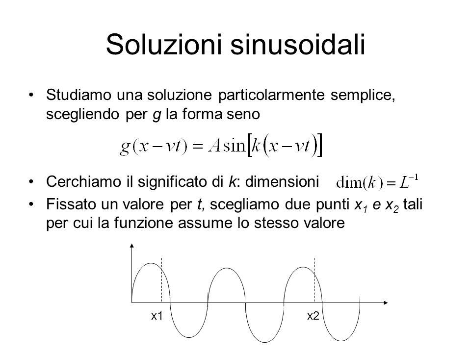 Soluzioni sinusoidali Studiamo una soluzione particolarmente semplice, scegliendo per g la forma seno Cerchiamo il significato di k: dimensioni Fissat