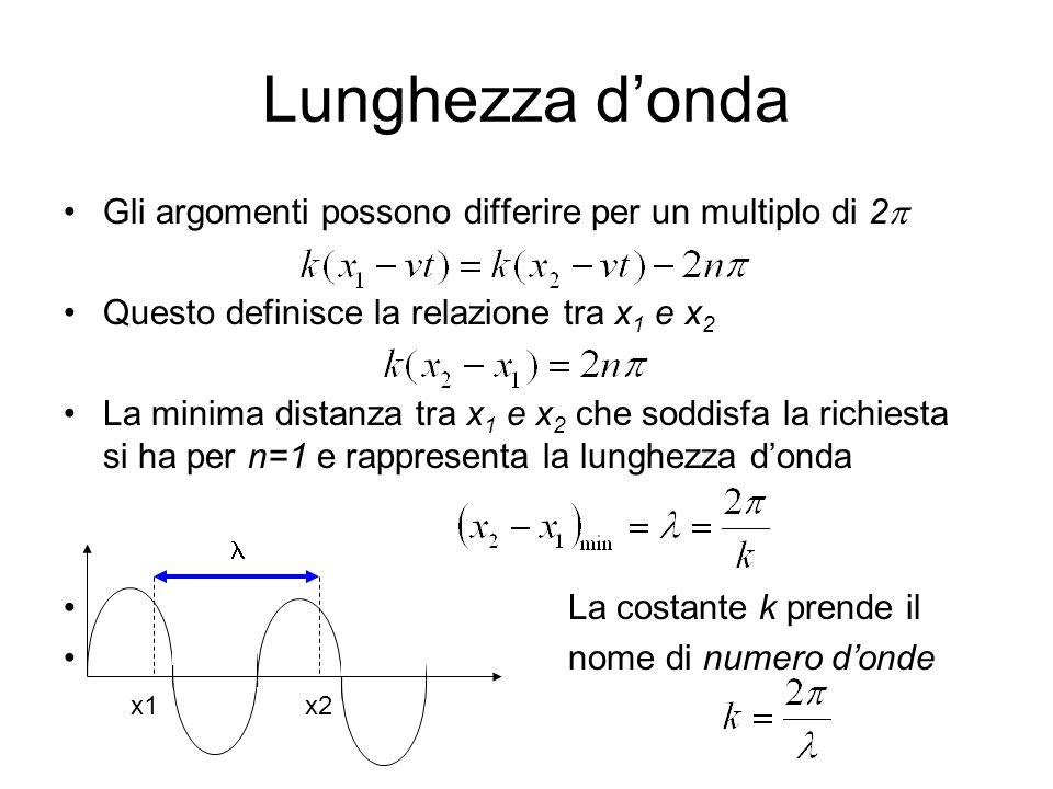 Lunghezza donda Gli argomenti possono differire per un multiplo di 2 Questo definisce la relazione tra x 1 e x 2 La minima distanza tra x 1 e x 2 che
