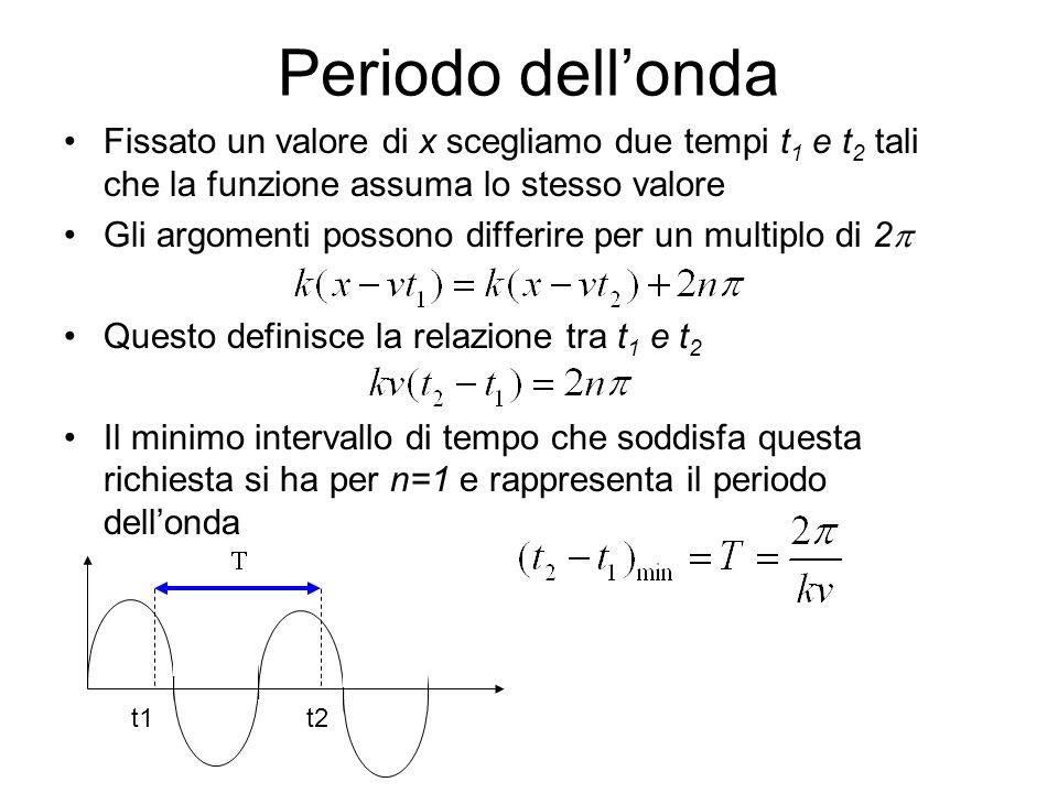 Periodo dellonda Fissato un valore di x scegliamo due tempi t 1 e t 2 tali che la funzione assuma lo stesso valore Gli argomenti possono differire per