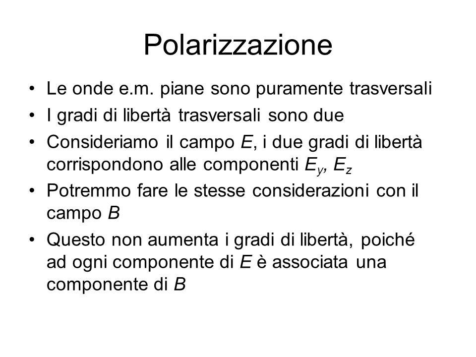 Polarizzazione Le onde e.m. piane sono puramente trasversali I gradi di libertà trasversali sono due Consideriamo il campo E, i due gradi di libertà c