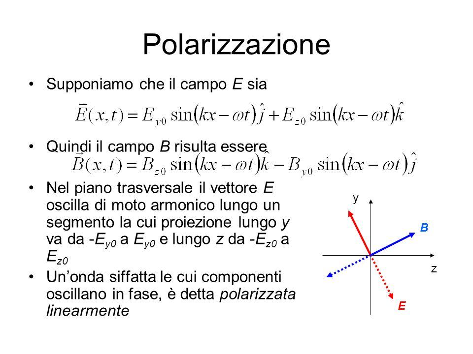 Polarizzazione Supponiamo che il campo E sia Quindi il campo B risulta essere Nel piano trasversale il vettore E oscilla di moto armonico lungo un seg