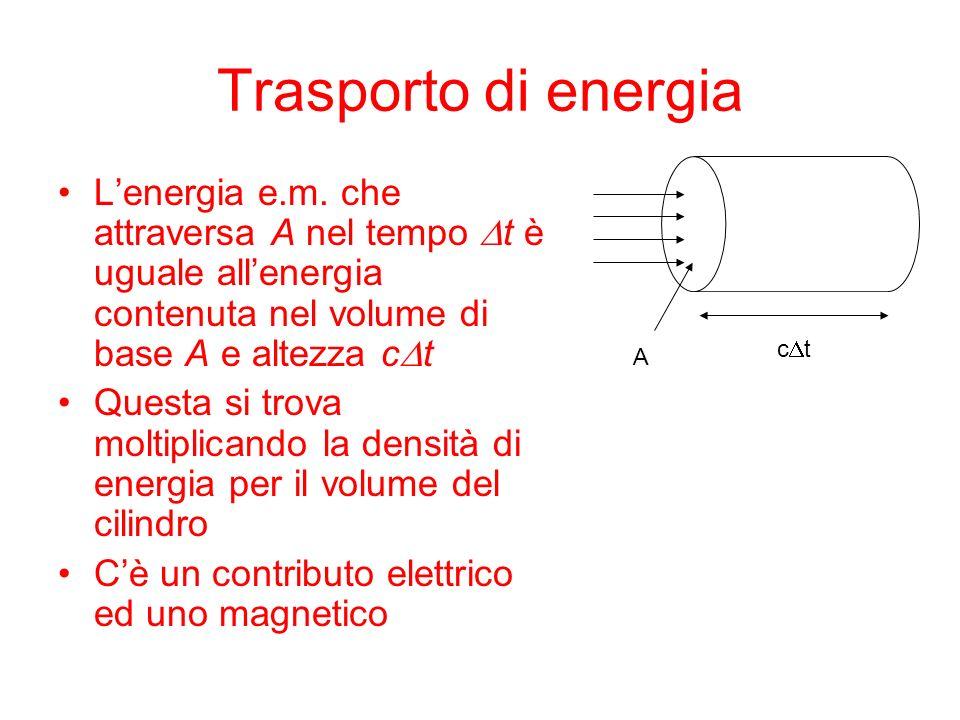 Trasporto di energia Lenergia e.m. che attraversa A nel tempo t è uguale allenergia contenuta nel volume di base A e altezza c t Questa si trova molti