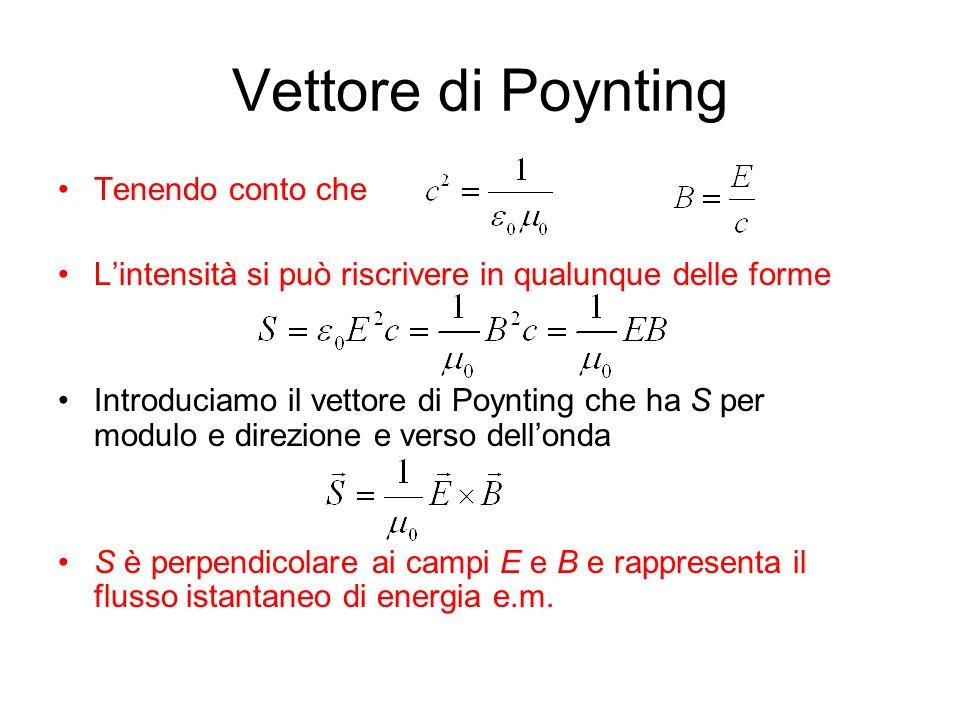Vettore di Poynting Tenendo conto che Lintensità si può riscrivere in qualunque delle forme Introduciamo il vettore di Poynting che ha S per modulo e