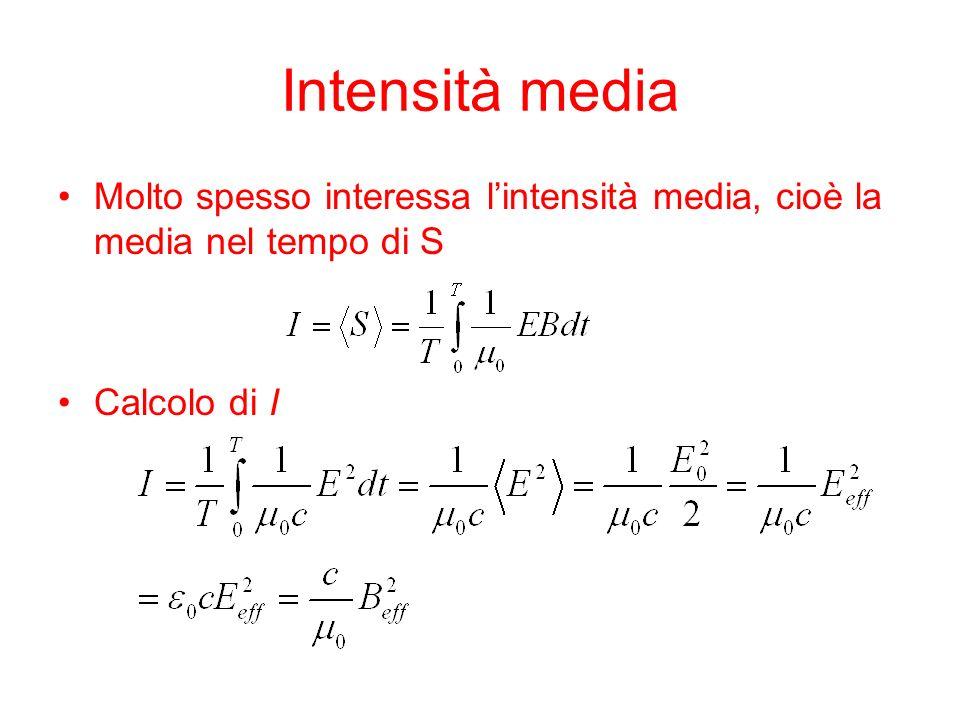Intensità media Molto spesso interessa lintensità media, cioè la media nel tempo di S Calcolo di I