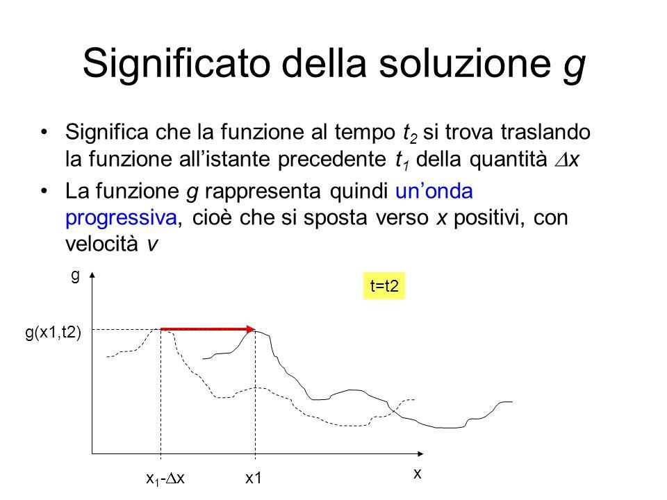 Significato della soluzione g Significa che la funzione al tempo t 2 si trova traslando la funzione allistante precedente t 1 della quantità x La funz