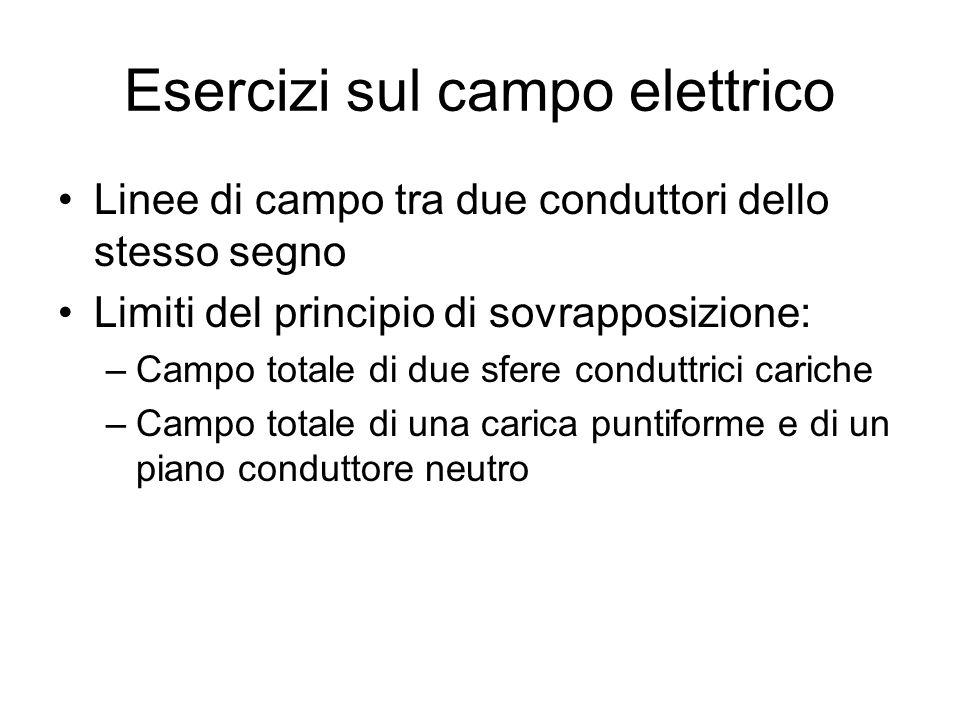 Esercizi sul campo elettrico Linee di campo tra due conduttori dello stesso segno Limiti del principio di sovrapposizione: –Campo totale di due sfere