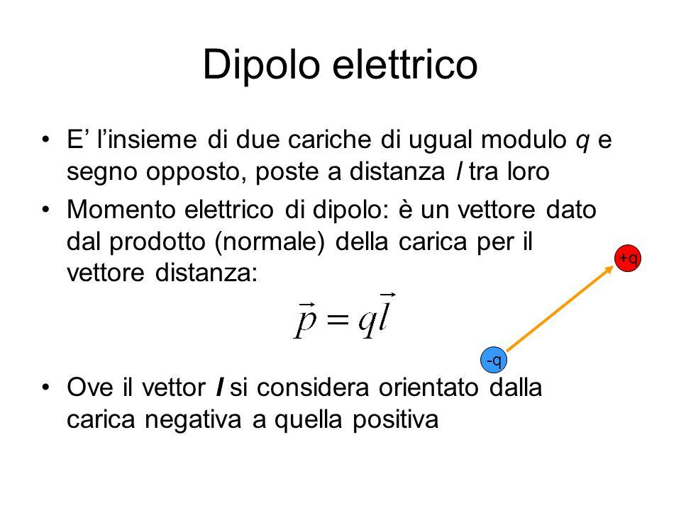Dipolo elettrico E linsieme di due cariche di ugual modulo q e segno opposto, poste a distanza l tra loro Momento elettrico di dipolo: è un vettore da