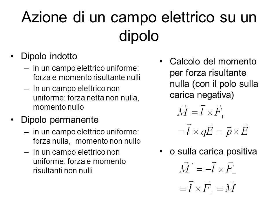 Azione di un campo elettrico su un dipolo Dipolo indotto –in un campo elettrico uniforme: forza e momento risultante nulli –In un campo elettrico non