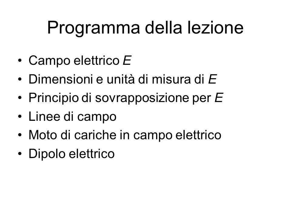 Programma della lezione Campo elettrico E Dimensioni e unità di misura di E Principio di sovrapposizione per E Linee di campo Moto di cariche in campo
