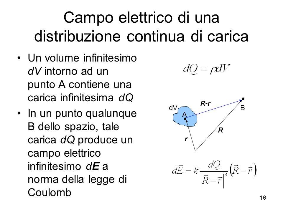 Campo elettrico di una distribuzione continua di carica Un volume infinitesimo dV intorno ad un punto A contiene una carica infinitesima dQ In un punt