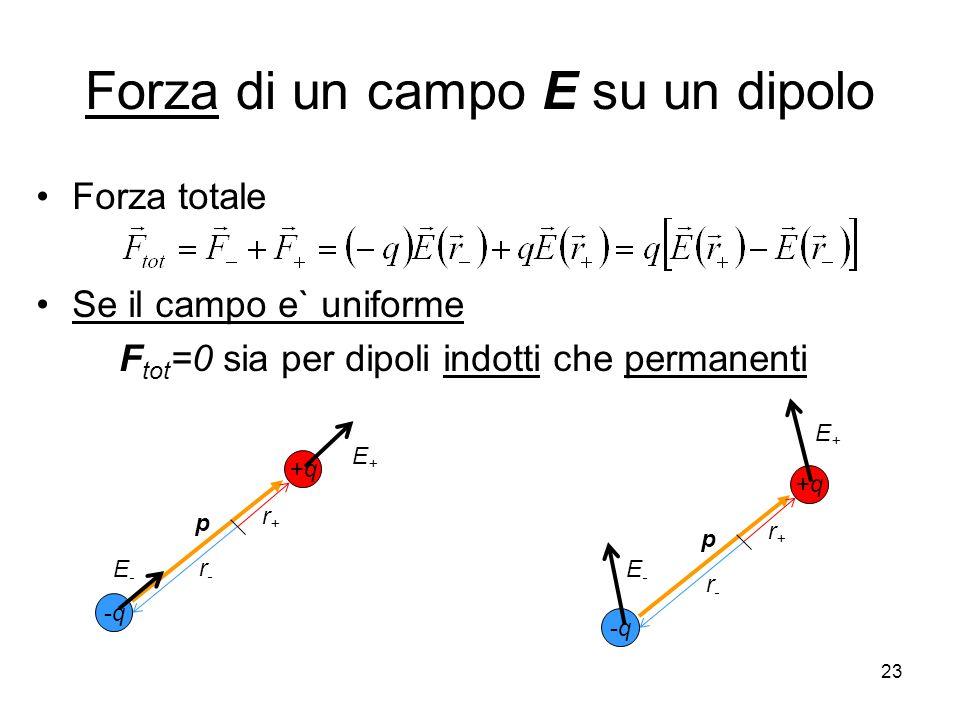 Forza di un campo E su un dipolo Forza totale Se il campo e` uniforme F tot =0 sia per dipoli indotti che permanenti 23 -q-q +q+q r+r+ r-r- E+E+ E-E-