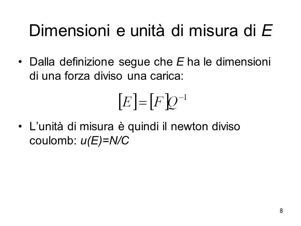 Dimensioni e unità di misura di E Dalla definizione segue che E ha le dimensioni di una forza diviso una carica: Lunità di misura è quindi il newton d