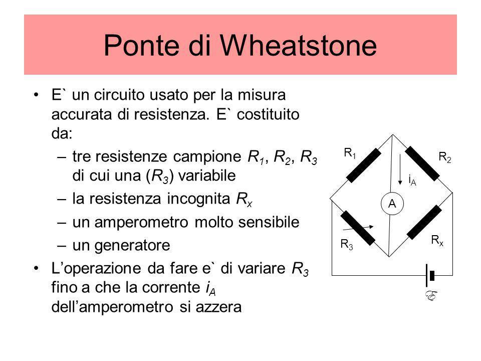 Ponte di Wheatstone E` un circuito usato per la misura accurata di resistenza. E` costituito da: –tre resistenze campione R 1, R 2, R 3 di cui una (R