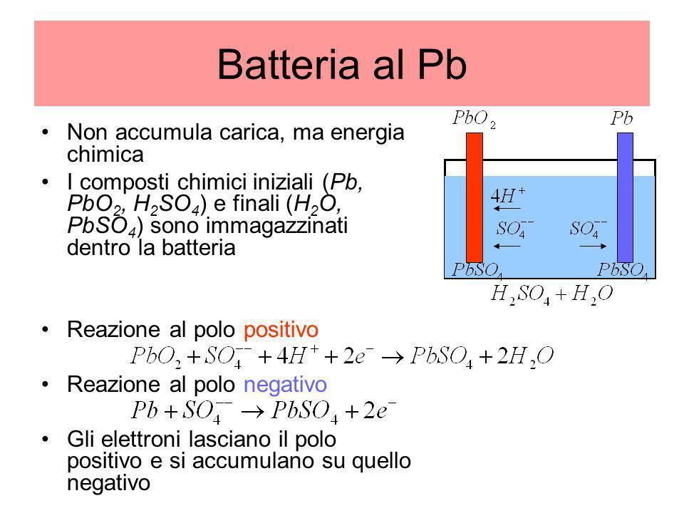Cella a H 2 Non accumula carica, ma energia chimica I composti chimici non vengono immagazzinati come nella batteria I composti iniziali (O 2 e H 2 ) vengono immessi dallesterno, quelli finali (H 2 O) vengono espulsi allesterno Reazione al polo positivo Reazione al polo negativo Gli elettroni lasciano il polo positivo e si accumulano su quello negativo