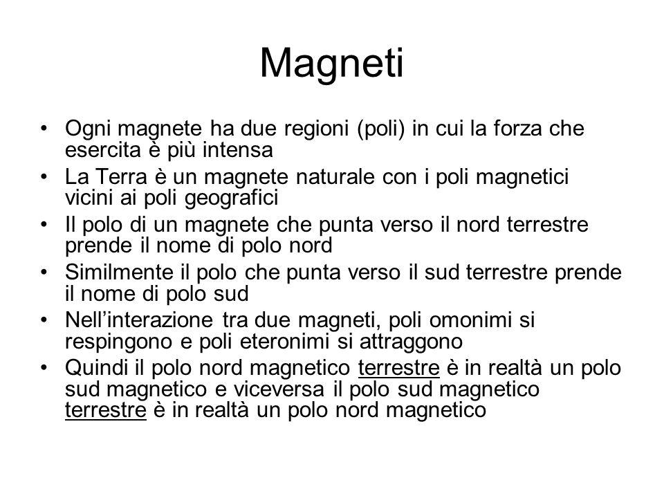 Magneti Ogni magnete ha due regioni (poli) in cui la forza che esercita è più intensa La Terra è un magnete naturale con i poli magnetici vicini ai po