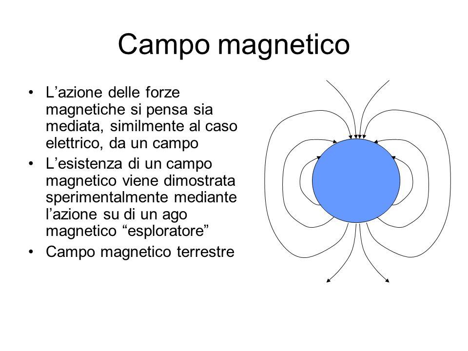Campo magnetico Lintensità del campo varia con la distanza dal magnete Unindagine quantitativa ha stabilito che la forza varia come linverso del quadrato della distanza Il campo ha carattere vettoriale La direzione orientata del campo è quella secondo cui si dispone un ago magnetico esploratore Il verso del campo è da sud a nord dellago N S