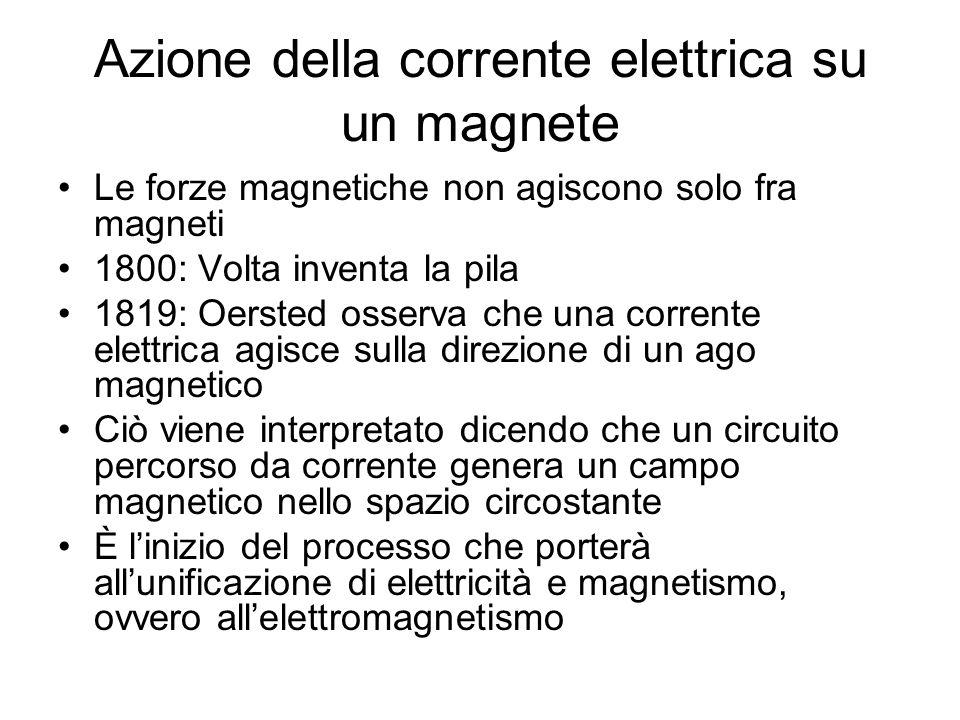 Azione della corrente elettrica su un magnete Le forze magnetiche non agiscono solo fra magneti 1800: Volta inventa la pila 1819: Oersted osserva che