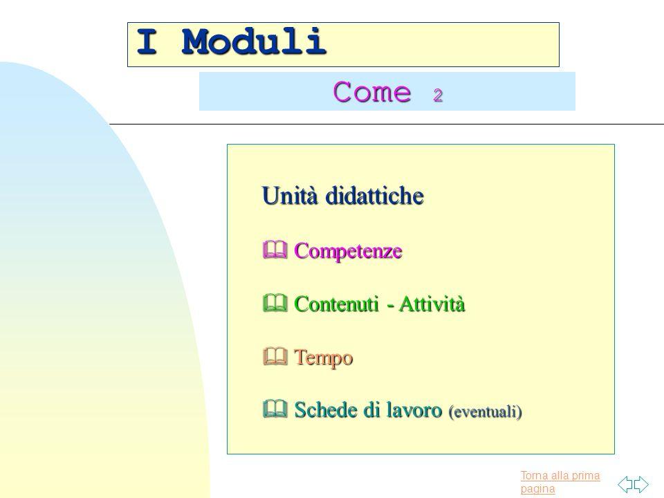 Torna alla prima pagina I Moduli Come 2 Unità didattiche Competenze Competenze Contenuti - Attività Contenuti - Attività Tempo Tempo Schede di lavoro