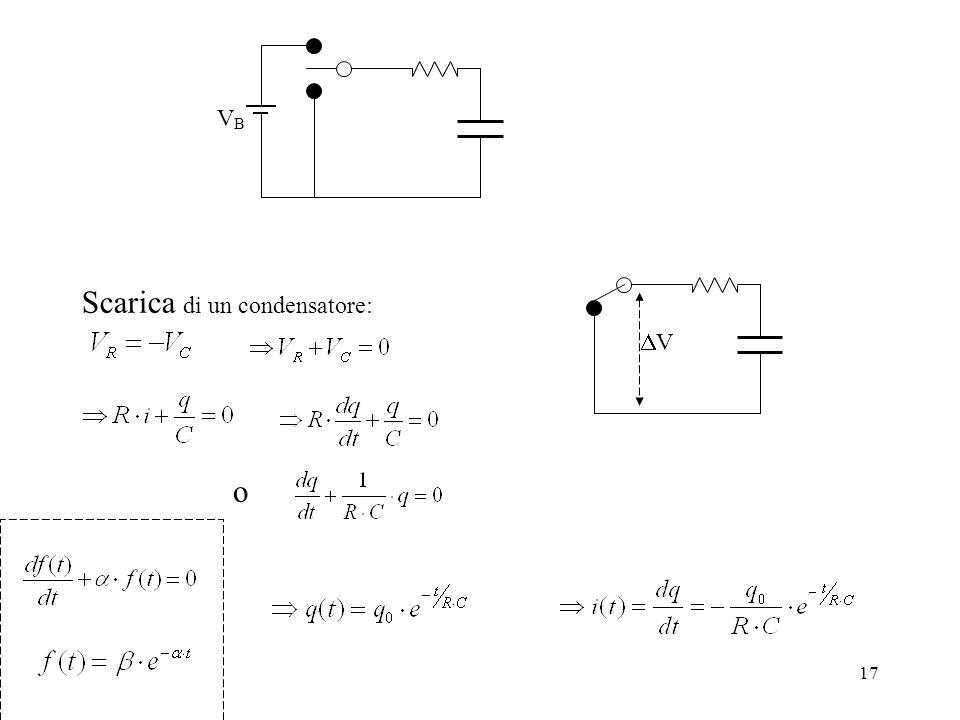 17 Scarica di un condensatore: o VBVB V