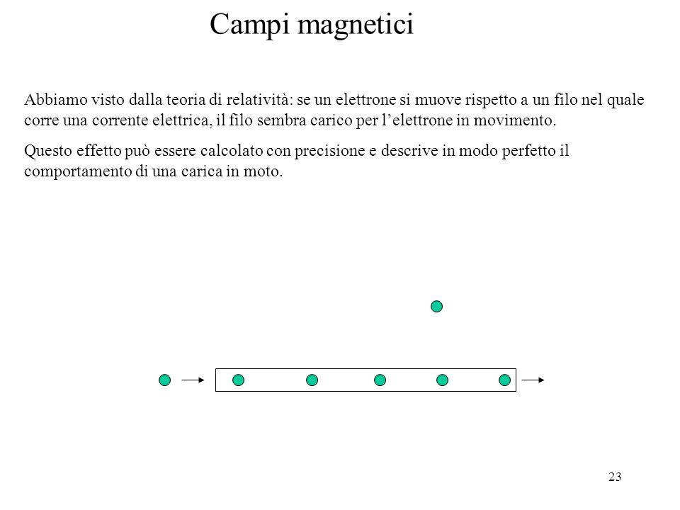 23 Campi magnetici Abbiamo visto dalla teoria di relatività: se un elettrone si muove rispetto a un filo nel quale corre una corrente elettrica, il fi