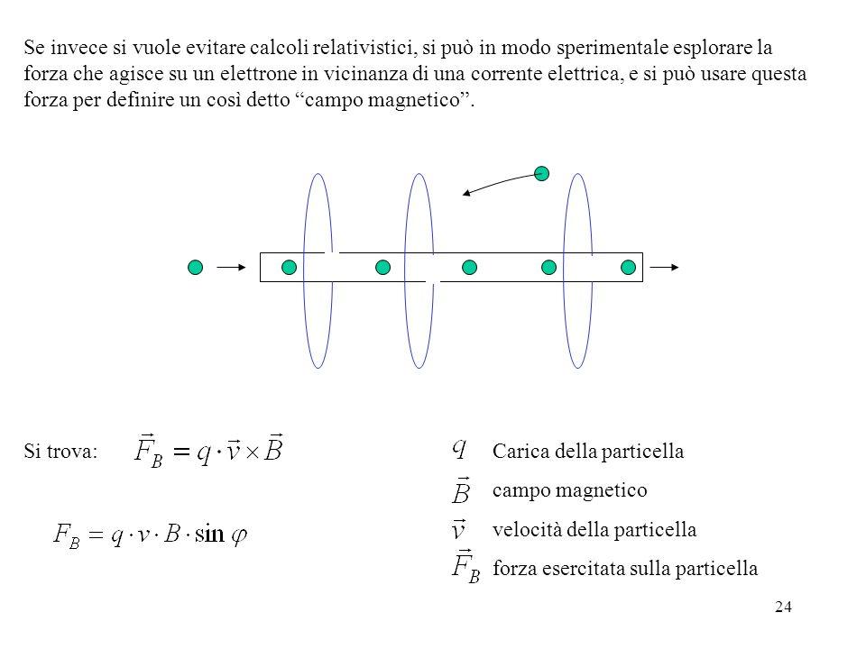 24 Se invece si vuole evitare calcoli relativistici, si può in modo sperimentale esplorare la forza che agisce su un elettrone in vicinanza di una cor