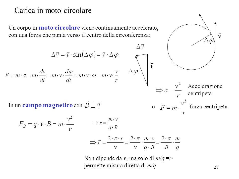 27 Carica in moto circolare Un corpo in moto circolare viene continuamente accelerato, con una forza che punta verso il centro della circonferenza: Ac