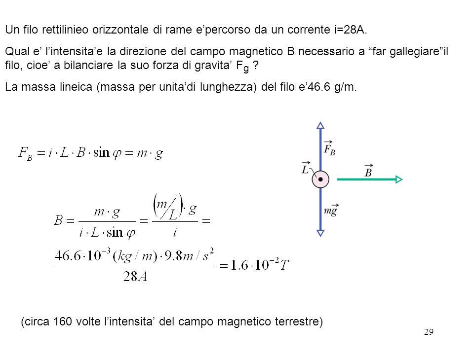 29 Un filo rettilinieo orizzontale di rame epercorso da un corrente i=28A. Qual e lintensitae la direzione del campo magnetico B necessario a far gall