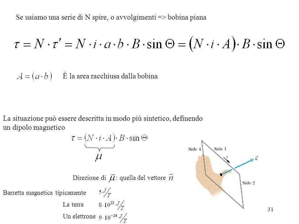 31 Se usiamo una serie di N spire, o avvolgimenti => bobina piana È la area racchiusa dalla bobina La situazione può essere descritta in modo più sint