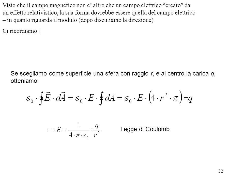 32 Se scegliamo come superficie una sfera con raggio r, e al centro la carica q, otteniamo: Legge di Coulomb Visto che il campo magnetico non e altro