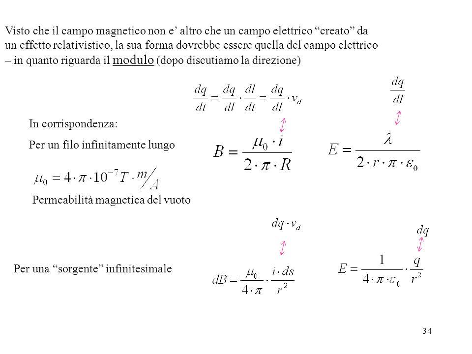 34 In corrispondenza: Per un filo infinitamente lungo Per una sorgente infinitesimale Permeabilità magnetica del vuoto Visto che il campo magnetico no