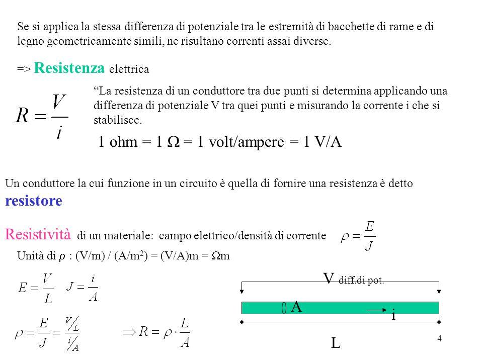 4 Se si applica la stessa differenza di potenziale tra le estremità di bacchette di rame e di legno geometricamente simili, ne risultano correnti assa