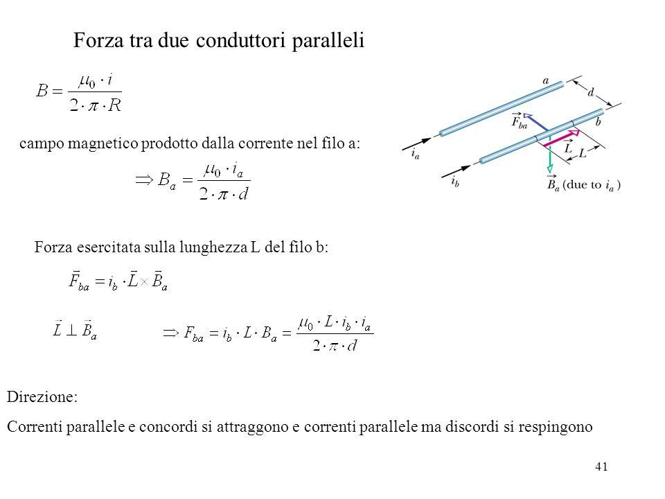 41 Forza tra due conduttori paralleli campo magnetico prodotto dalla corrente nel filo a: Forza esercitata sulla lunghezza L del filo b: Direzione: Co