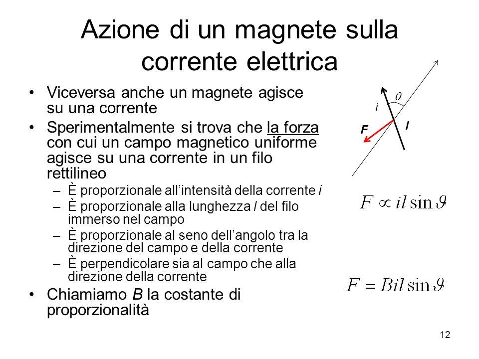 Azione di un magnete sulla corrente elettrica Viceversa anche un magnete agisce su una corrente Sperimentalmente si trova che la forza con cui un camp