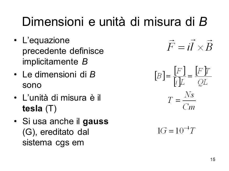 Dimensioni e unità di misura di B Lequazione precedente definisce implicitamente B Le dimensioni di B sono Lunità di misura è il tesla (T) Si usa anch