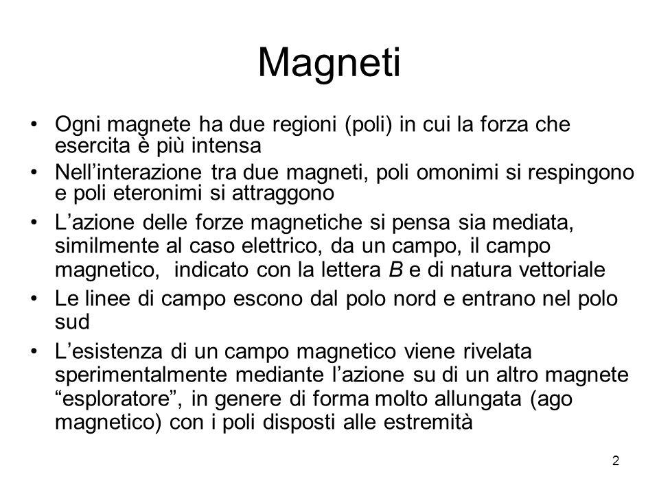 Campo magnetico Quindi la forza si può scrivere così (regola della mano destra) Il vettore B definisce completamente il campo magnetico o di induzione magnetica Grazie a questa forza, si può usare anche un circuito esploratore percorso da corrente per rivelare un campo magnetico 13