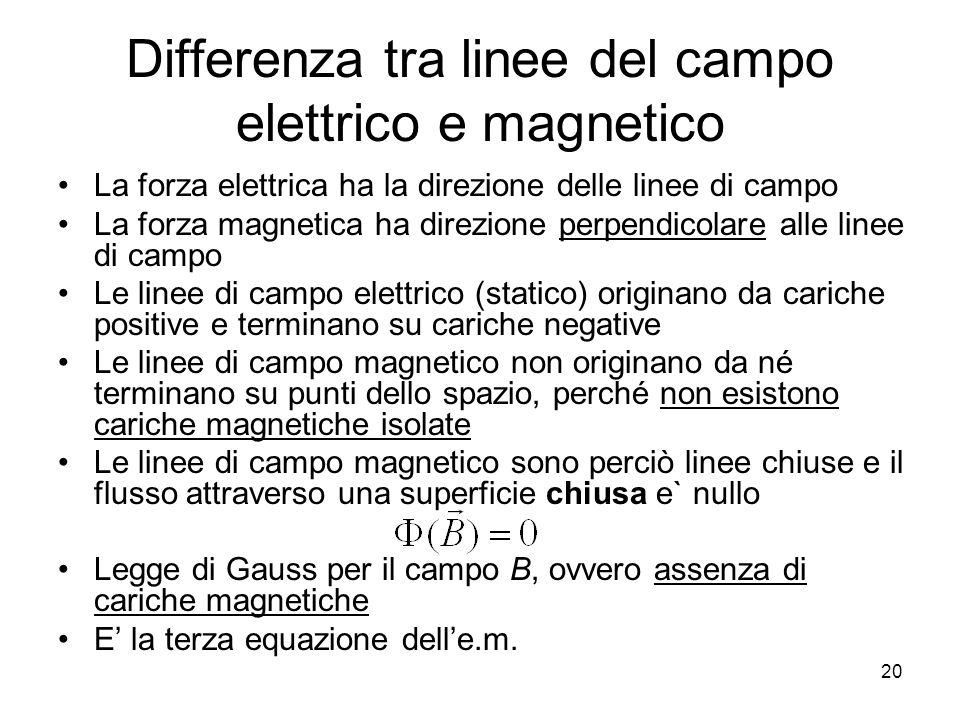 Differenza tra linee del campo elettrico e magnetico La forza elettrica ha la direzione delle linee di campo La forza magnetica ha direzione perpendic